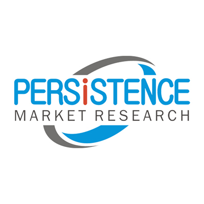 Resiliency Estimated to be a Major Concerning Factor for Global Data Centers Market